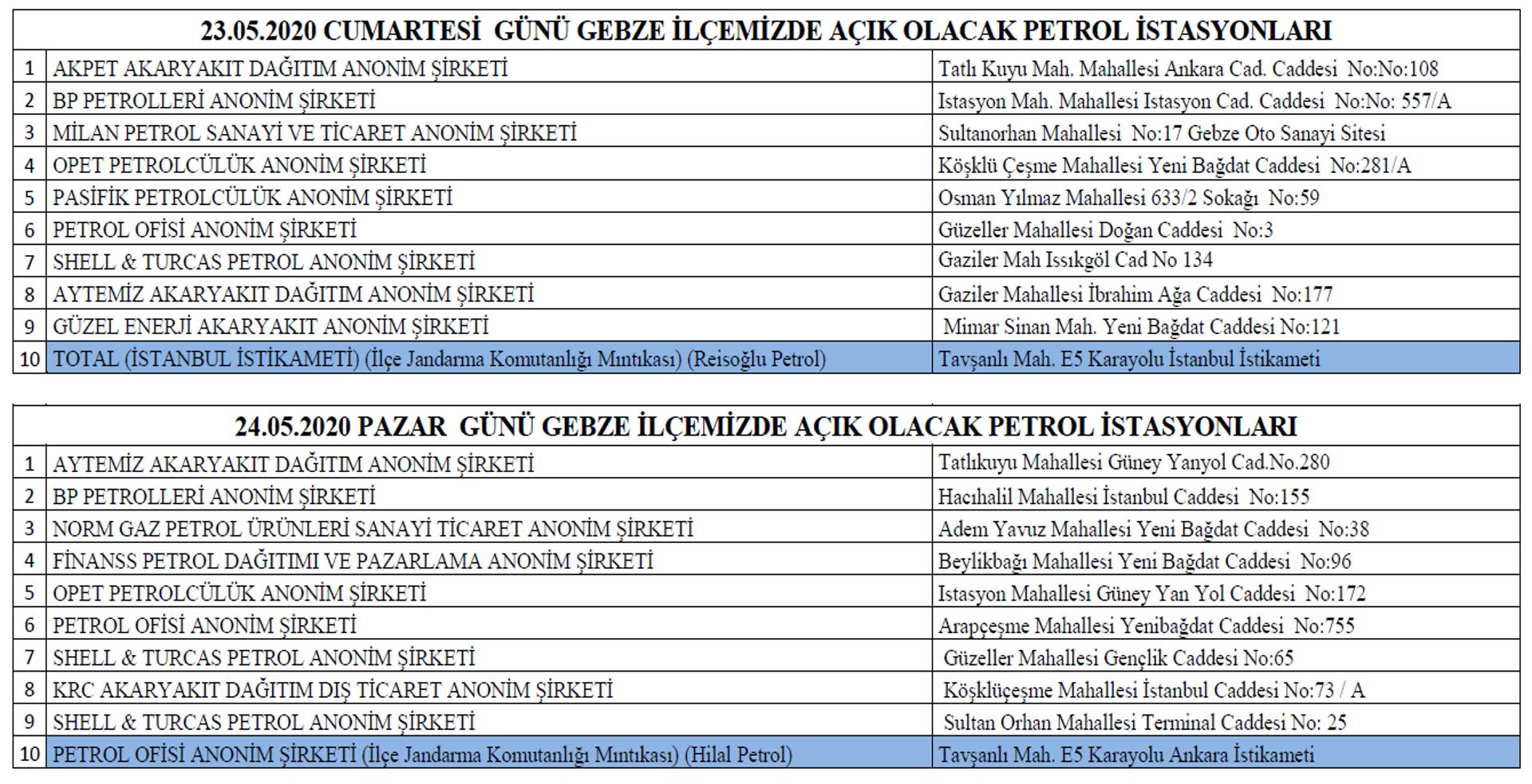 23-petrol-emniyet.png