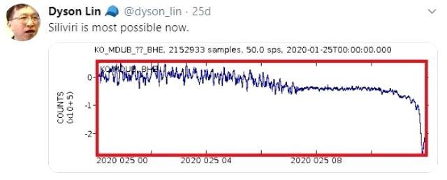 deprem-kahini-dyson-lin-den-istanbul-icin-kritik-12852851_3858_m.jpg