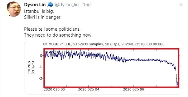deprem-kahini-dyson-lin-den-istanbul-icin-kritik-12852851_9060_m.jpg